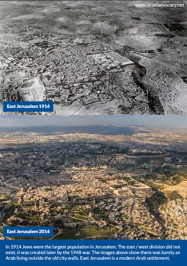 east-jerusalem-1914-arab-settlement