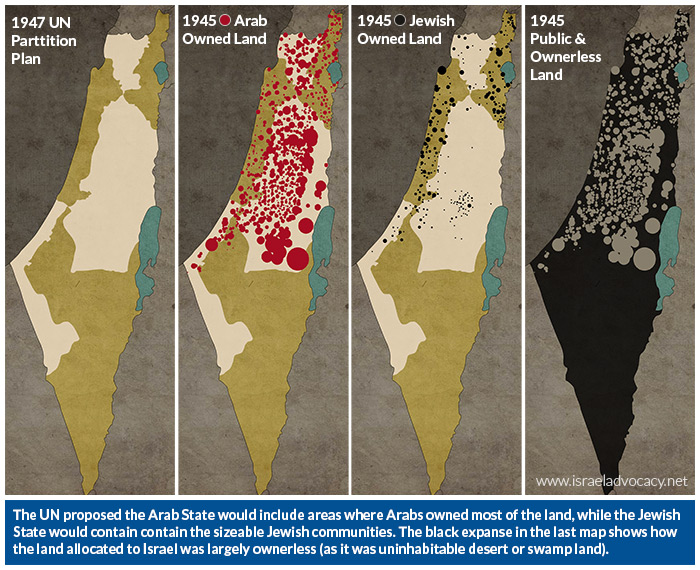israel-arab-jewish-land-ownership-1945.j