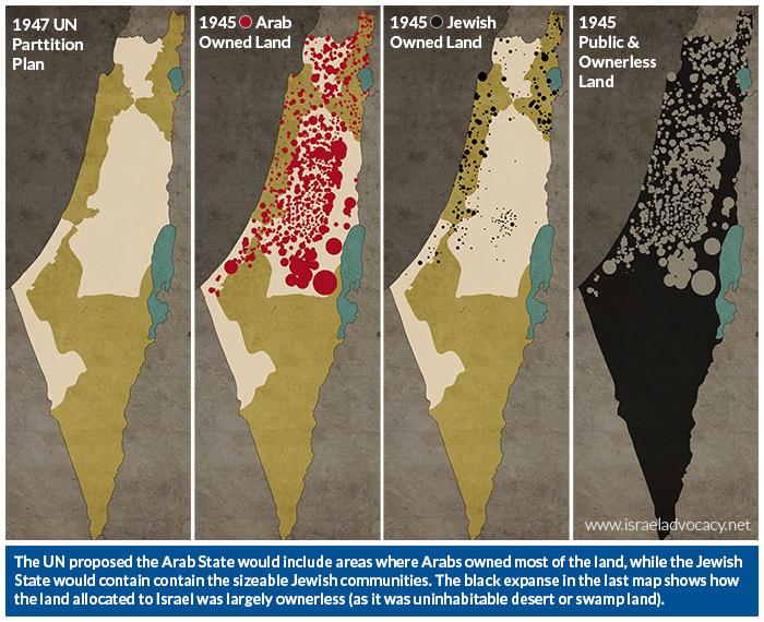 israel-arab-jewish-land-ownership-1945