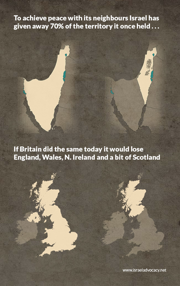 israel-gave-land-for-peace-compared-to-britain