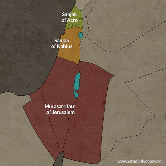 ottoman-sanjak-jerusalem-acre-nablus