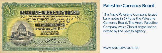 palestine-currency-board