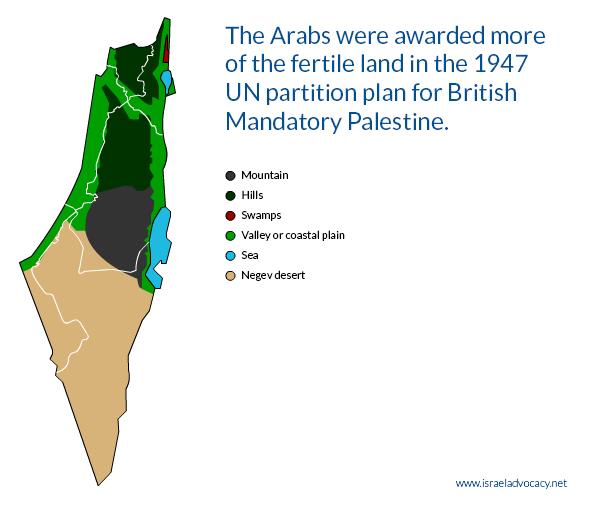 fertile-land-un-partition-plan